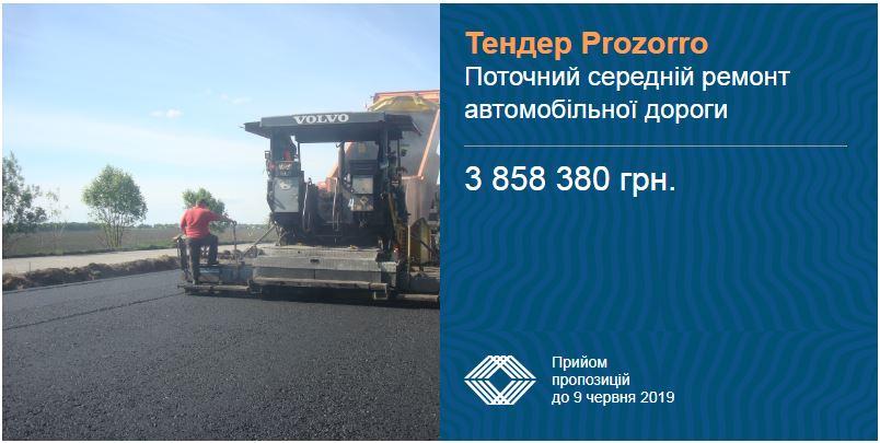 тендер середній ремонт дороги
