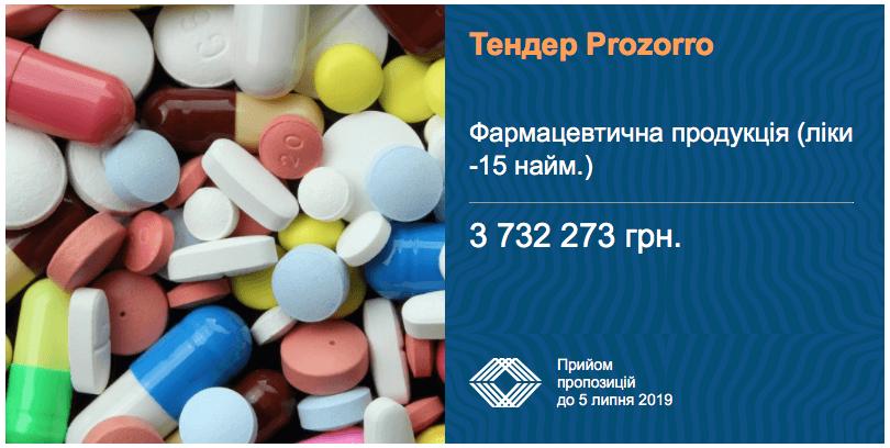 тендер фармацевтична продукція