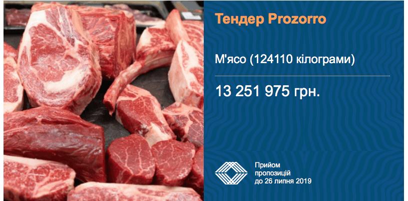тенедр закупівлі мяса