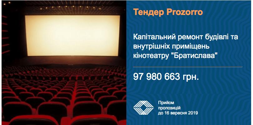 тендер ремонт кінотеатру