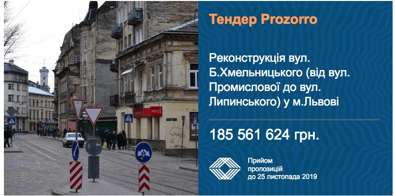 реконструкція вулиці Хмельницького у львові