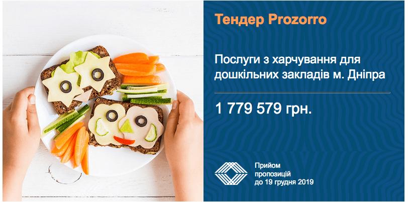 На харчування дошкільнят Дніпра виділяється 1,7 млн грн