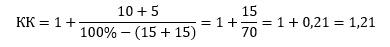 Приклад обчислення коефіцієнту корекції